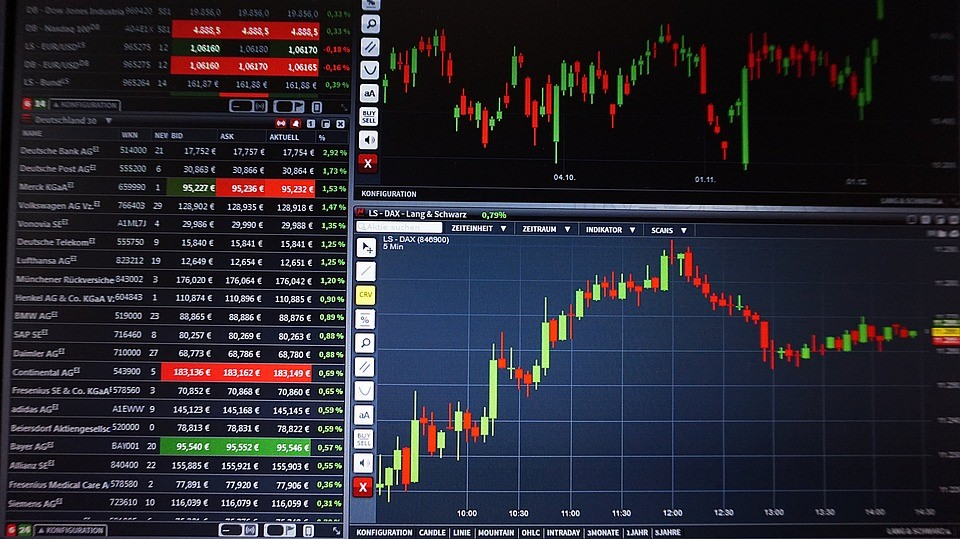 Best Indicators in Forex